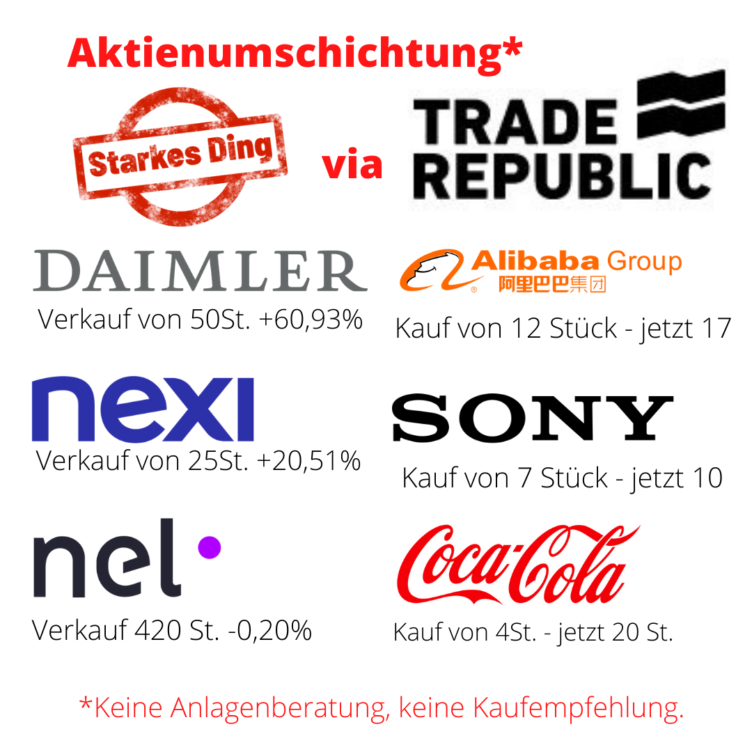 Read more about the article Aktienumschichtung