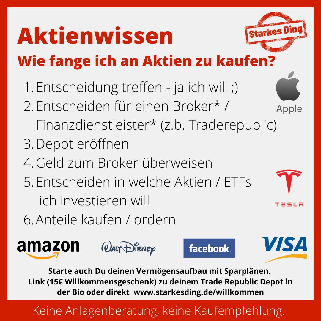 Read more about the article Aktien kaufen – wie fange ich an?