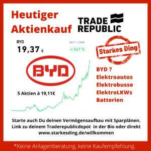 Aktienkauf BYD