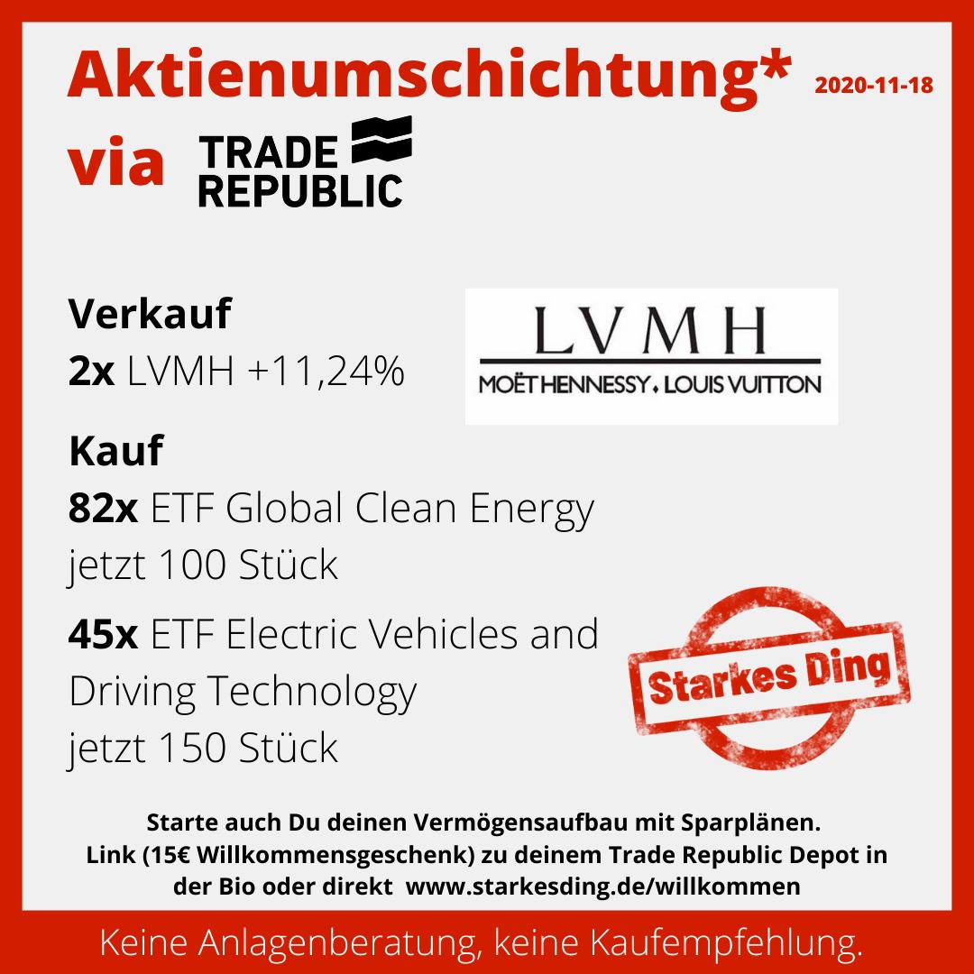 Read more about the article Aktienkäufe der Woche