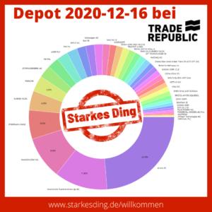 Depotupdate 2020/12/16