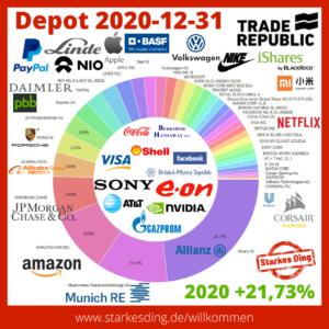 Depot 2020 Abschluss