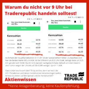 Handelszeiten Börse – Spread