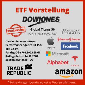 ETF Vorstellung Global Titans