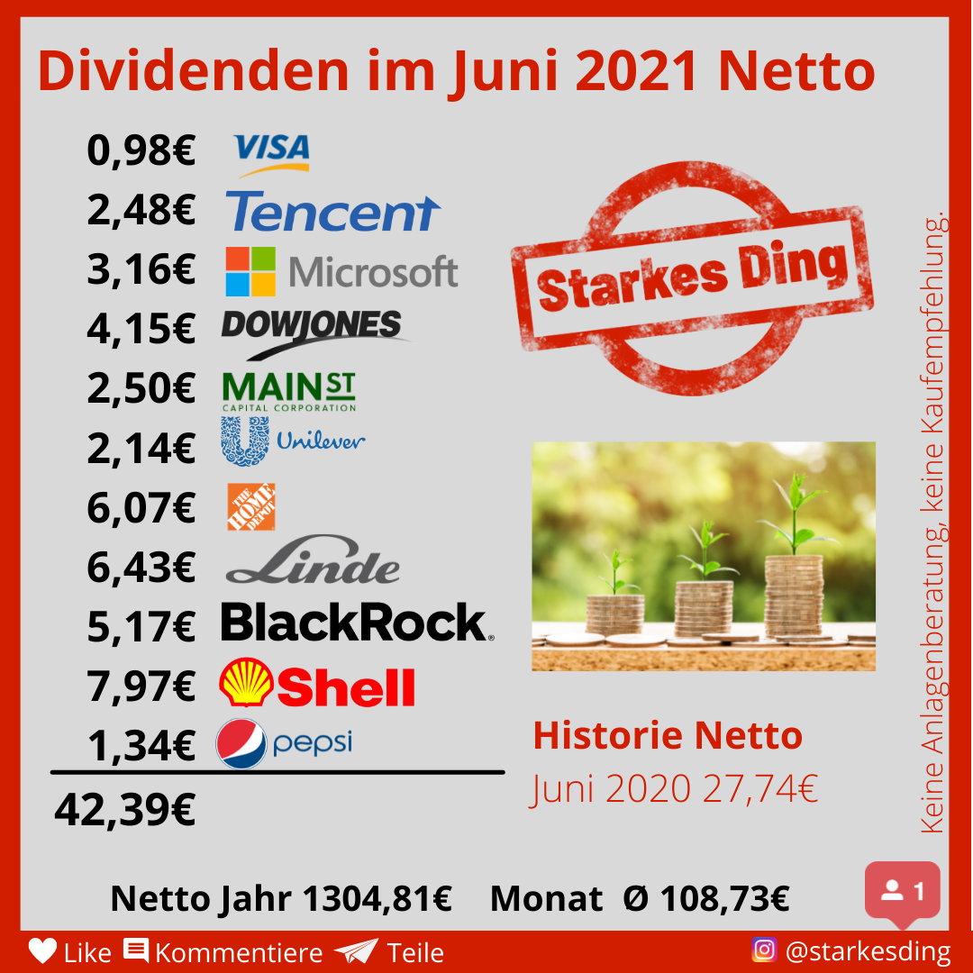 Read more about the article Dividenden im Juni – ausbaufähig