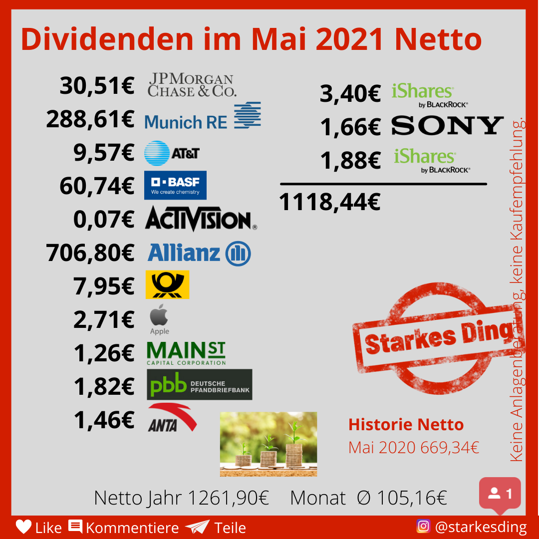 Read more about the article Dividenden im Mai – stark